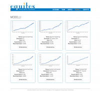 sito-web-responsive-equites3.png
