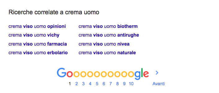 Analisi del Search Intent - Ricerche correlate